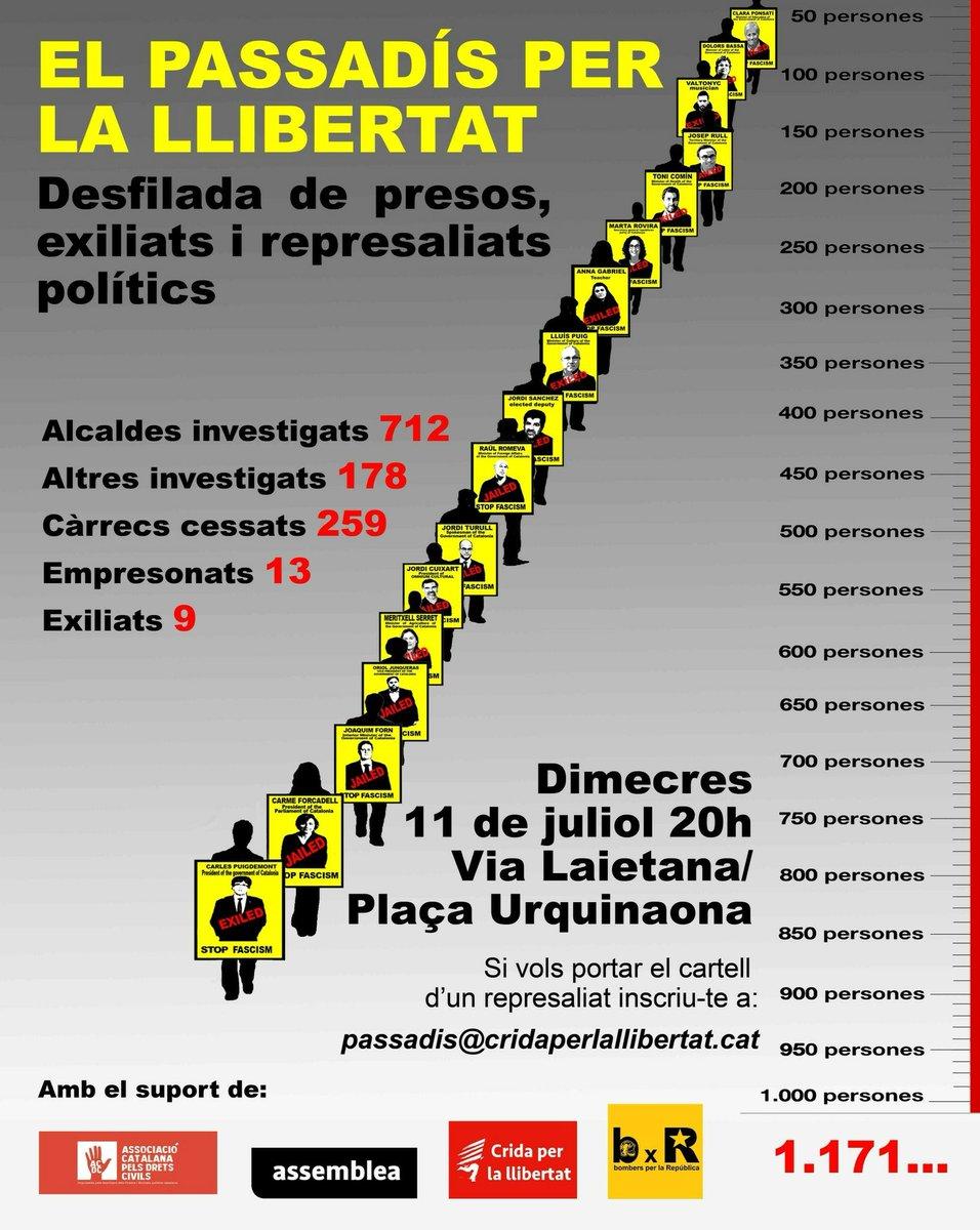 Barcelona - El passadís per la Llibertat